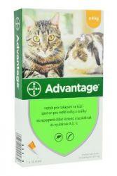 Advantage 40 10% 1x0,4ml pro kočky do 4kg
